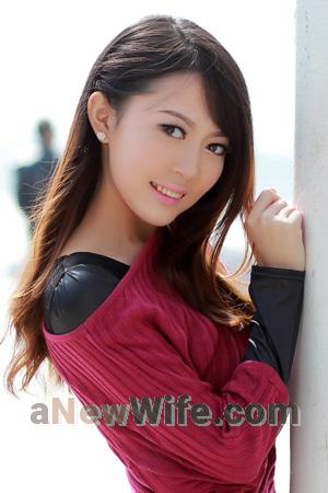 194274 - Dan (Alice) Age: 26 - China